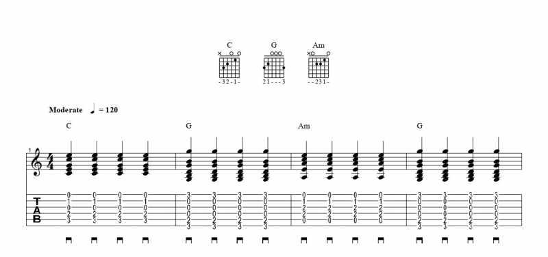 ギターのフィンガーストロークの基礎練習の方法