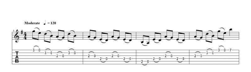 練習フレーズ3:開放弦を使ったプリングフレーズ