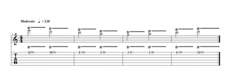 ギターのトリルの練習フレーズ