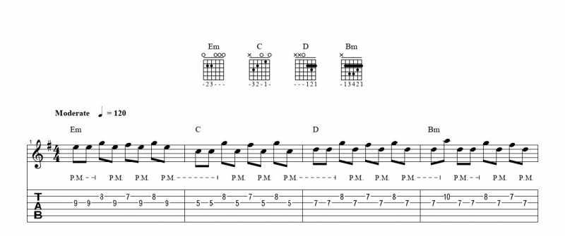 練習フレーズ5:高音弦を使ったブリッジミュート
