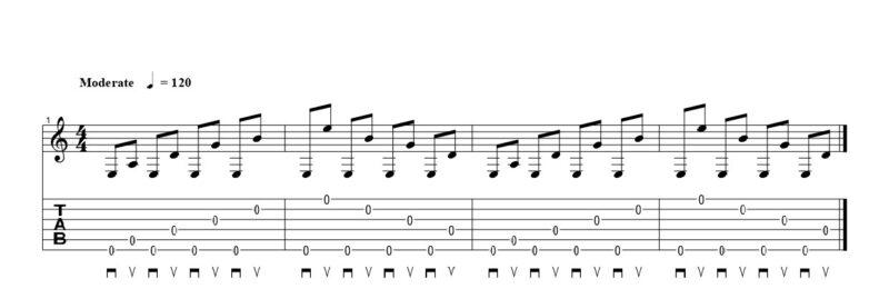 練習フレーズ1:下降する弦飛びフレーズの基礎