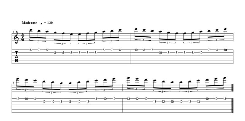 練習フレーズ1:1弦と2弦を上昇していく3連符の高速フレーズ