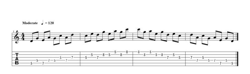 練習フレーズ1:Aマイナーペンタトニックを使った異弦同フレット