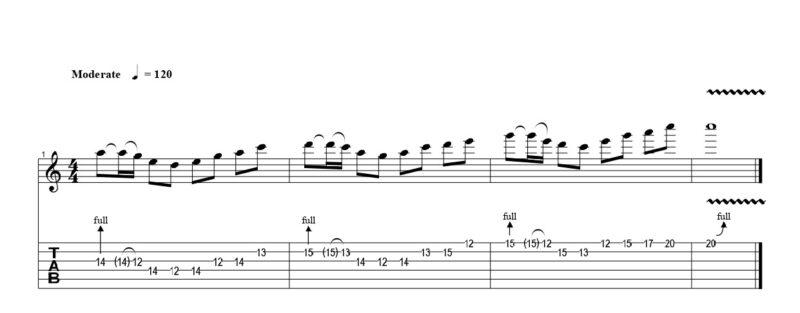 ギターのチョークアップ・チョークダウンの練習フレーズ