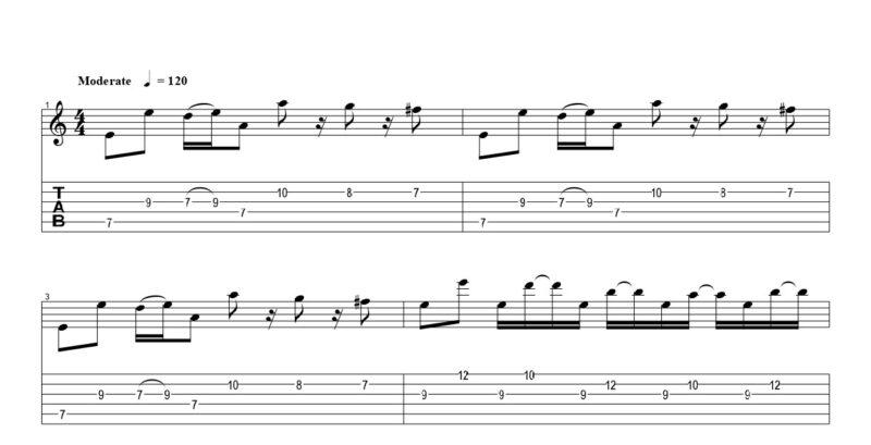 ギターのハイブリッドピッキング(チキンピッキング)の練習フレーズ