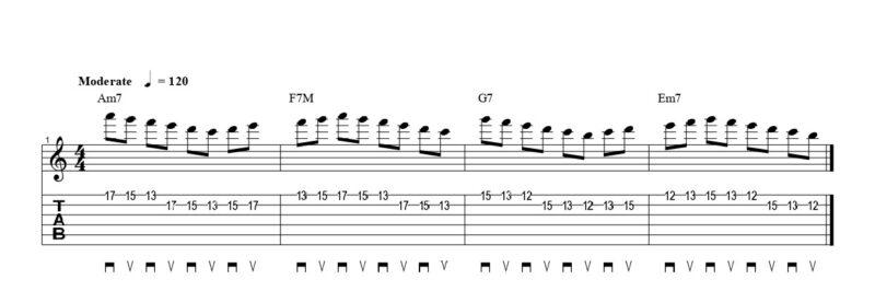 ギターのインサイドピッキングの練習フレーズ