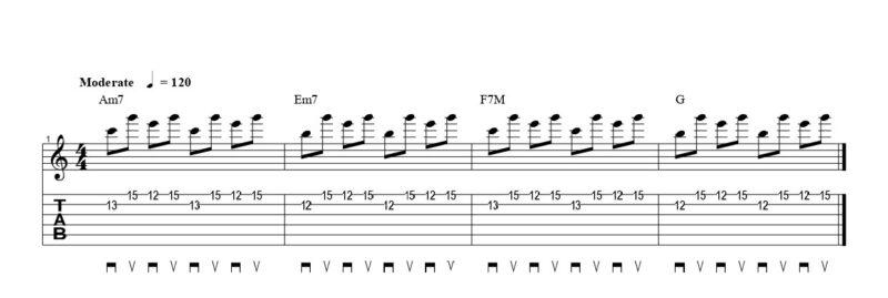 ギターのアウトサイドピッキングの練習フレーズ