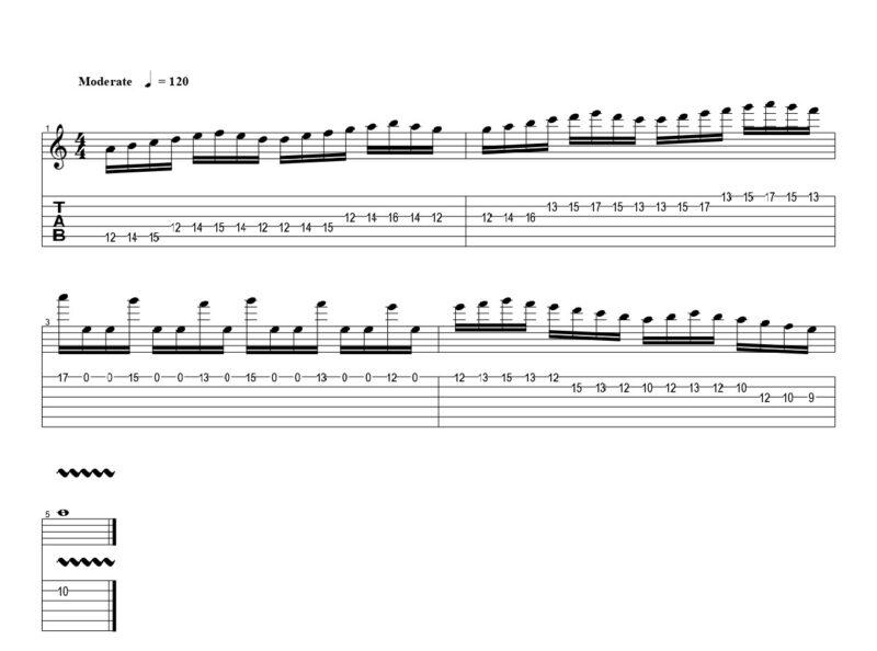 ギターのサークルピッキングの練習フレーズ