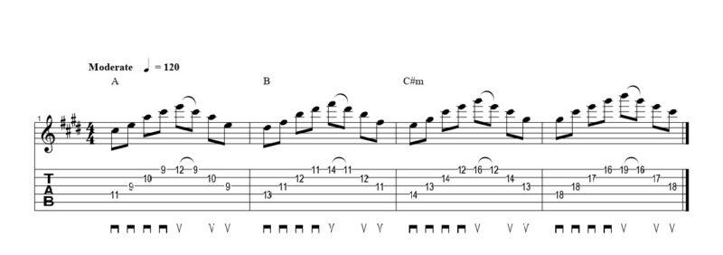 練習フレーズ3:コードトーンを活かした4弦スィープ