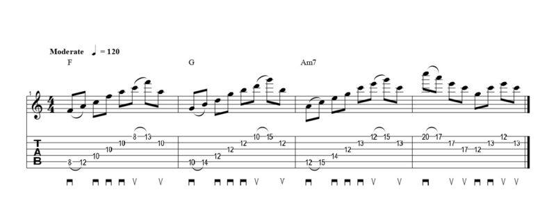 ギターのスウィープピッキングの練習フレーズ