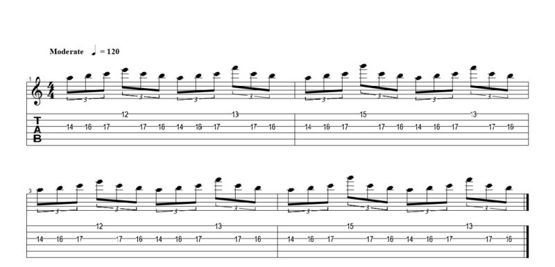 ギターのストリングスキッピングの練習フレーズ