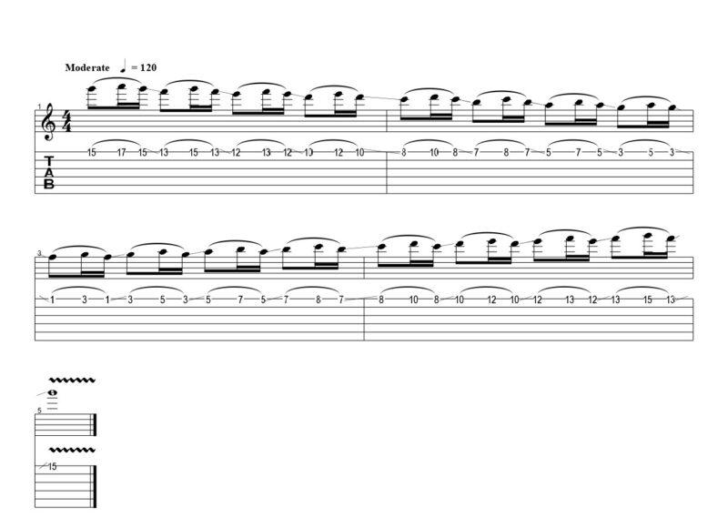 ギターのレガート奏法の練習フレーズ