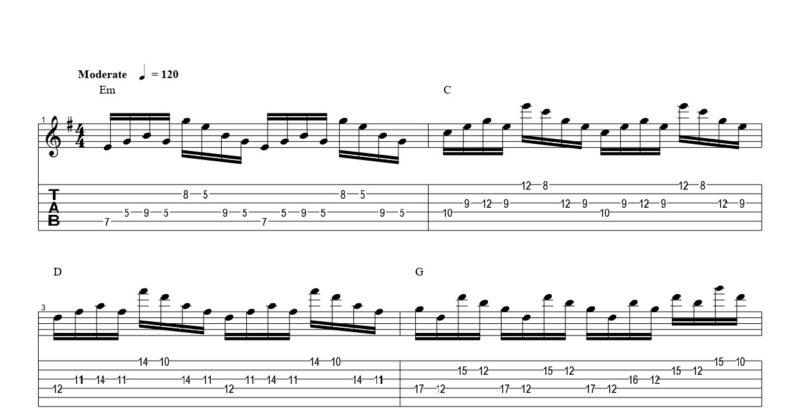 ギターのボスハンドタッピングの練習フレーズ