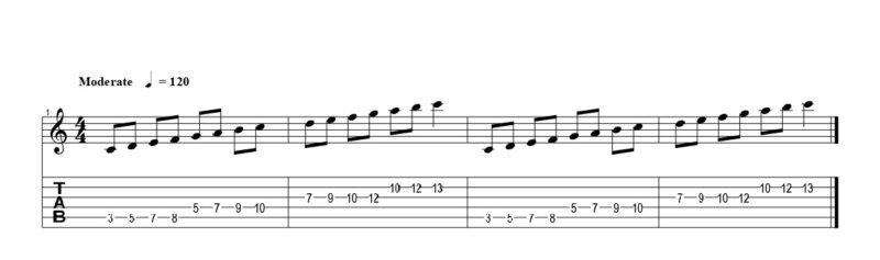 練習フレーズ3:エイトフィンガー奏法で弾くCメジャースケール