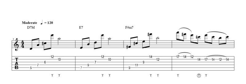 ギターのエイトフィンガー奏法の練習フレーズ